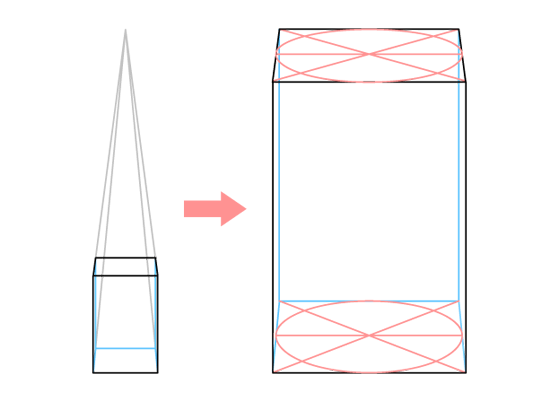 Cylinder perspective