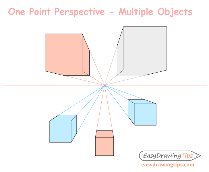 Point point perspective drawing multiple objects