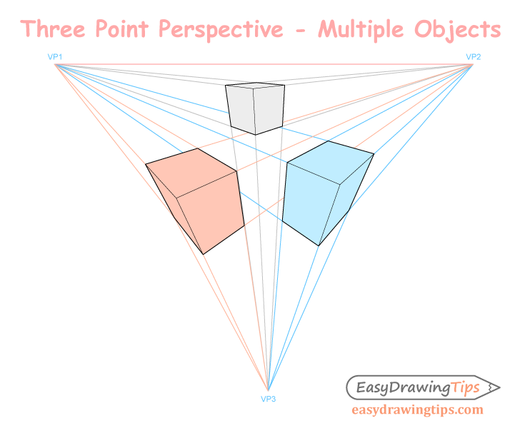 Three point perspective drawing multiple objects