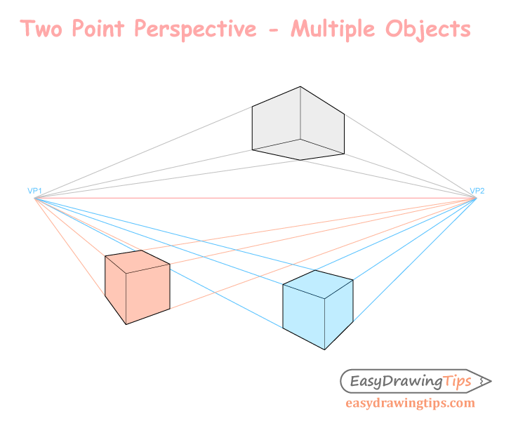 Two point perspective drawing multiple objects