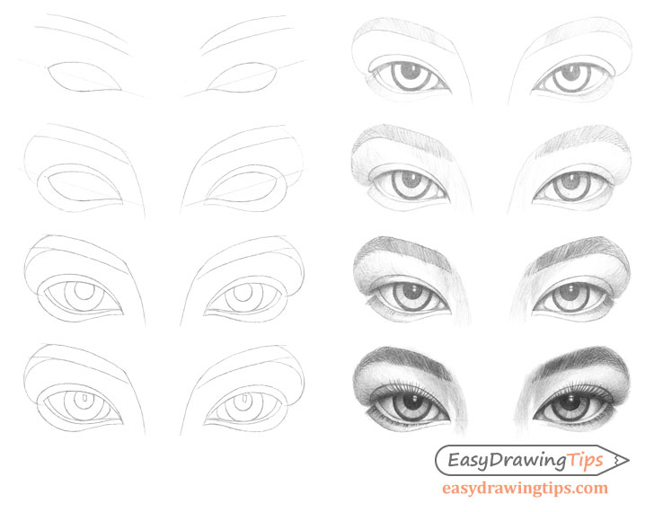 Inner angled eyes drawing step by step
