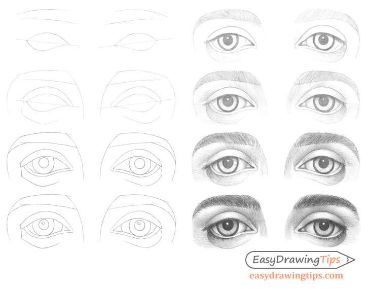 Outer angled eyes drawing step by step