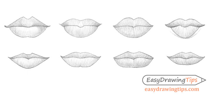 Lips shading different types