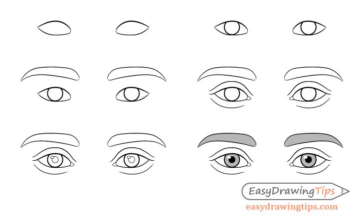 Eyes drawing step by step