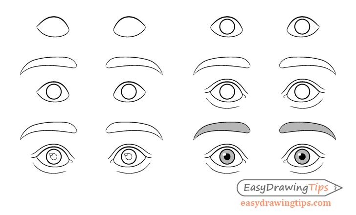 Surprised eyes drawing step by step